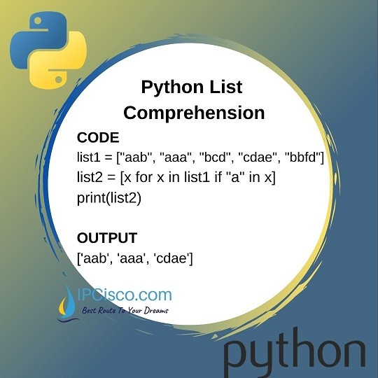 Python-List-Comprehension-ipcisco-1