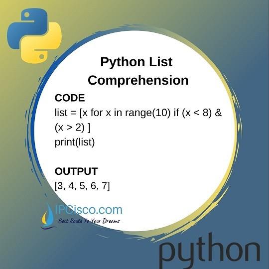 Python-List-Comprehension-range-method