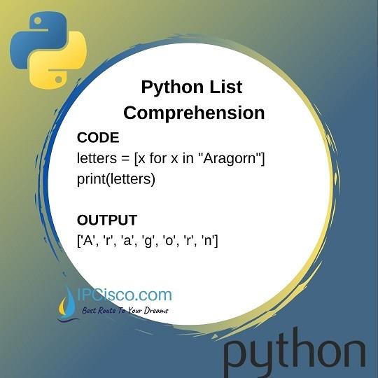 Python-List-letter-sort-ipcisco-1