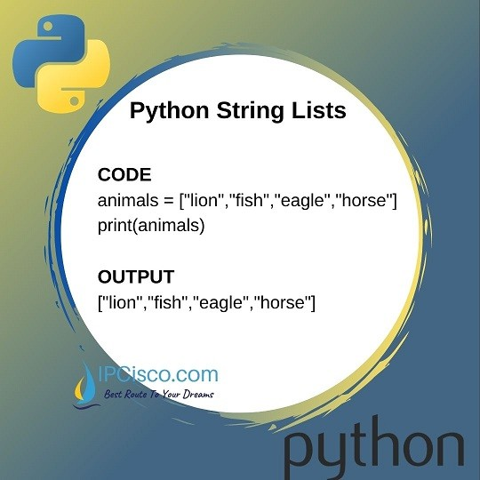 Python-String-Lists-ipcisco-1
