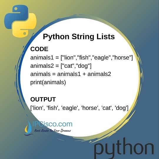 Python-String-Lists-ipcisco-2