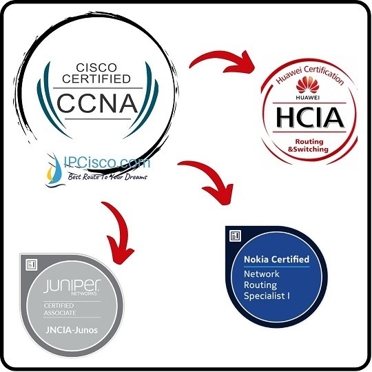 ccna-and-other-certifications