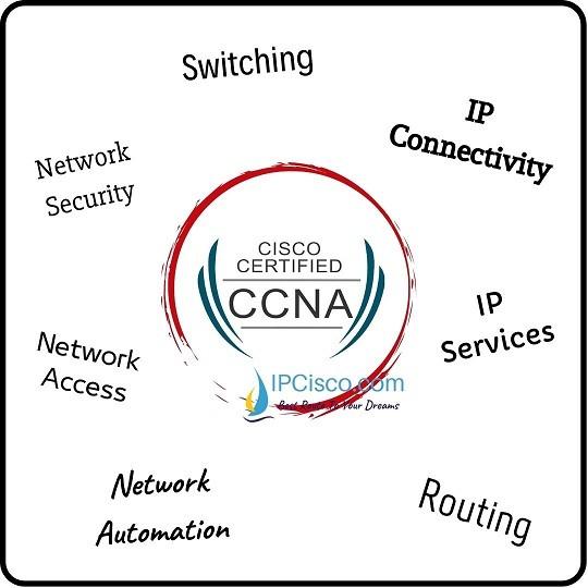 ccna-covers-networking-fundamentals
