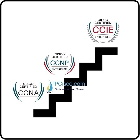 ccna-is-just-a-beginning