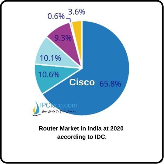 cisco-versus-other-vendors-ccna-2