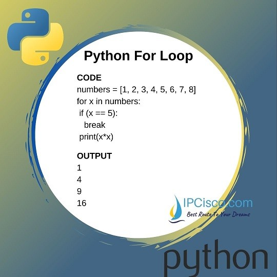 for-loop-usage,in-python-2