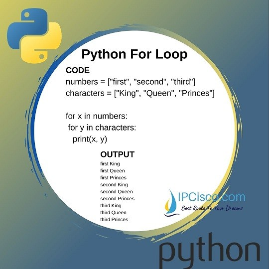 for-loop-usage,in-python-4