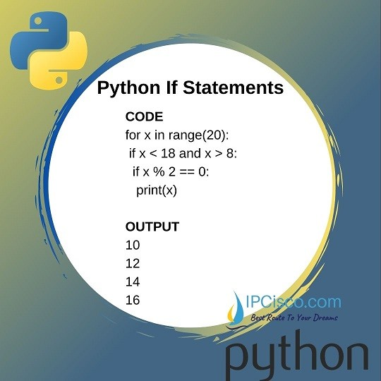python-else-if-condition-6