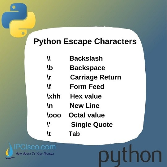 python-excape-characters-ipcisco-1