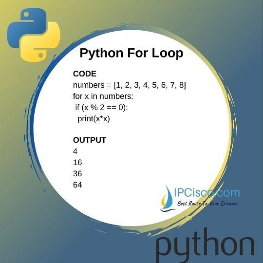 python-for-loop-ipcisco-3