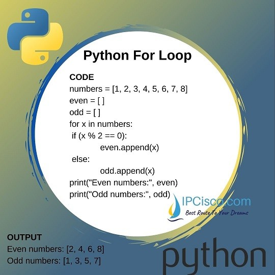 python-for-loop-ipcisco.com-2