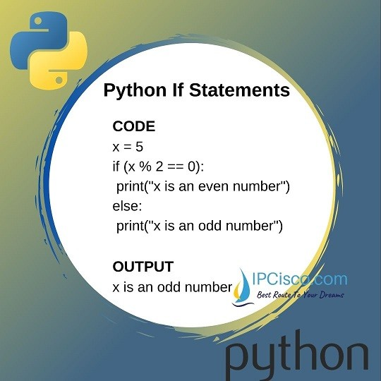 python-if-else-condition-1