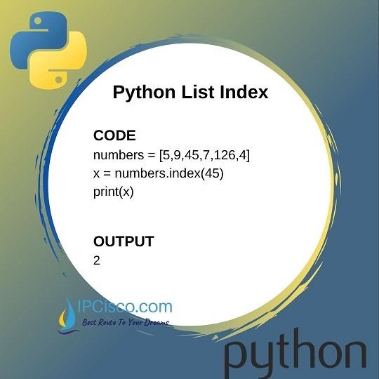 python-list-index-1-ipcisco