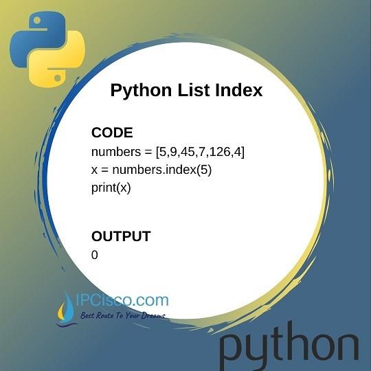python-list-index-2-ipcisco
