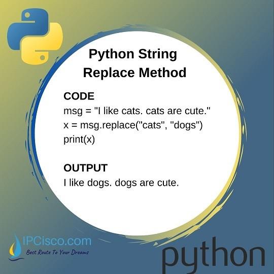 python-replace-method-ipcisco-python-course