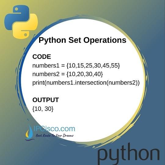 python-set-intersection-ipcisco-1