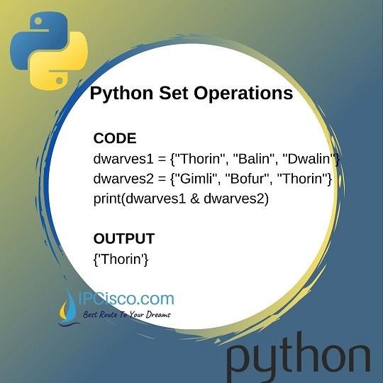 python-set-intersection-operation
