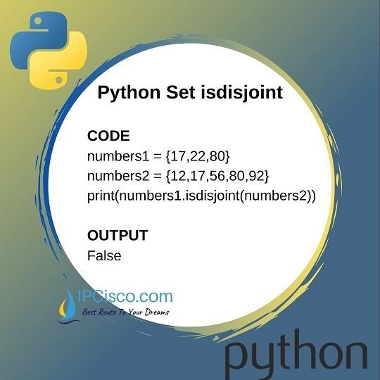 python-set-methods-isdisjoint-method