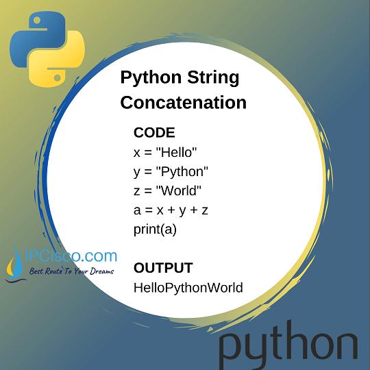 python-string-concatenation-ipcisco-1