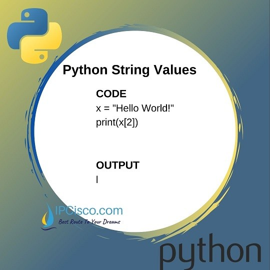 python-string-list-values-ipcisco-1