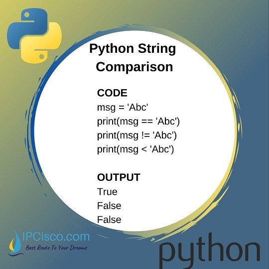 python-strings-comparison-ipcisco