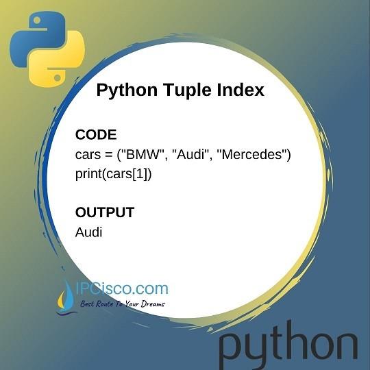 python-tuple-access-ipcisco-1