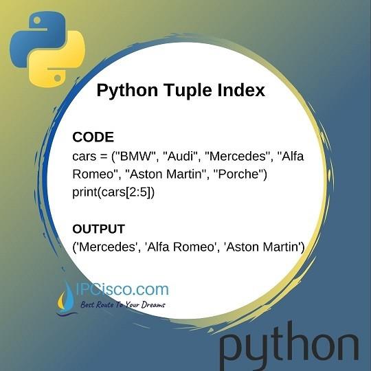 python-tuple-access-ipcisco-2