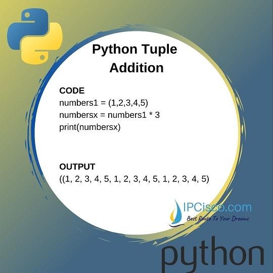 python-tuple-addition-ipcisco-1-dinginyasam