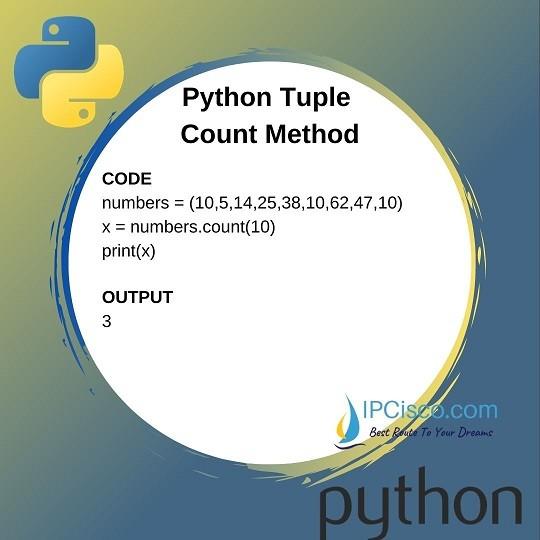 python-tuple-count-methods-1