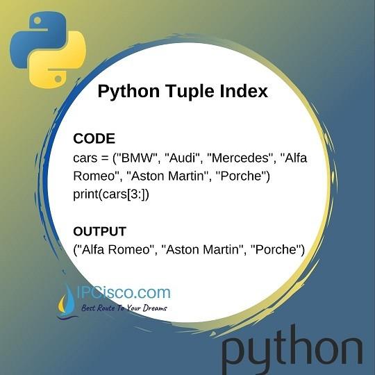 python-tuple-index-ipcisco-1