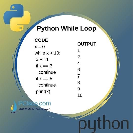python-while-continue-stetement-ipcisco