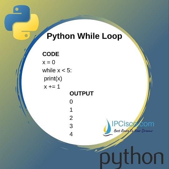 python-while-loop-ipcisco-1