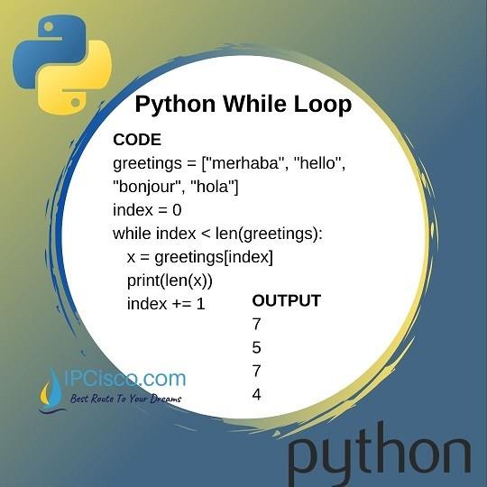 python-while-loop-ipcisco-2