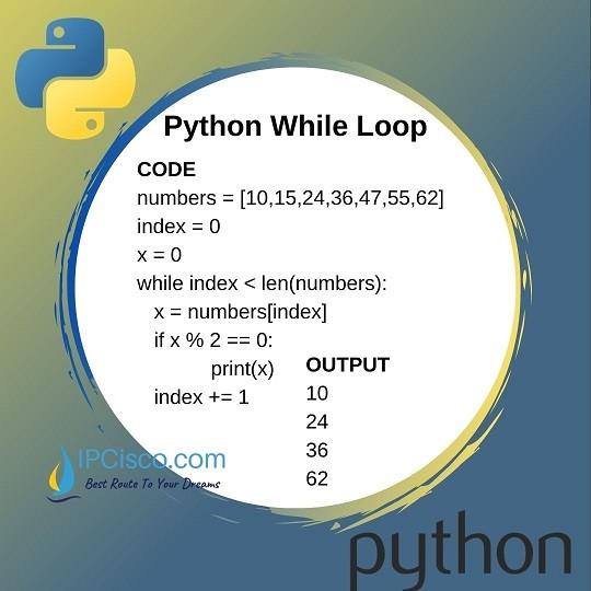 python-while-loop-ipcisco-3