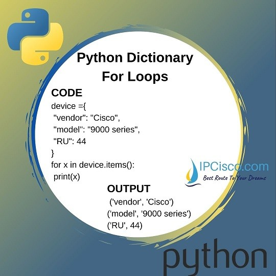 for-loop-with-python-dictionary-ipcisco-1