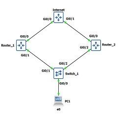 gns3-bgp-route-map-k