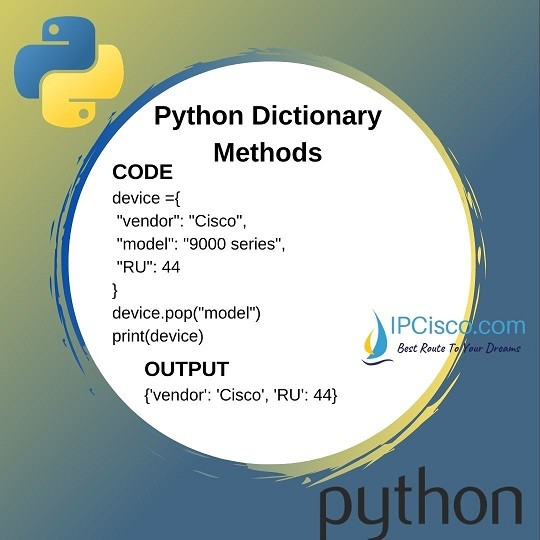 pop-method-of-python-dictionaries