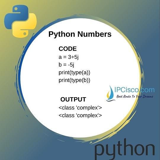 pyhton-data-types-numbers-complex-ipcisco-5