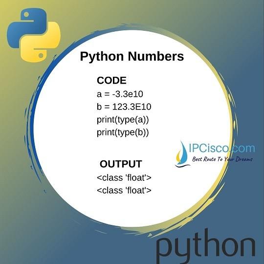 pyhton-data-types-numbers-ipcisco-4