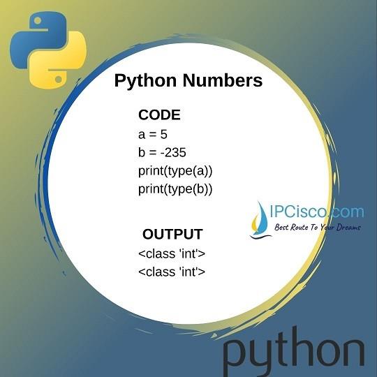 pyhton-numbers-int-ipcisco-2