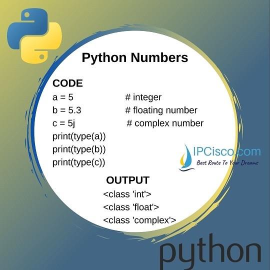 pyhton-numbers-ipcisco-1