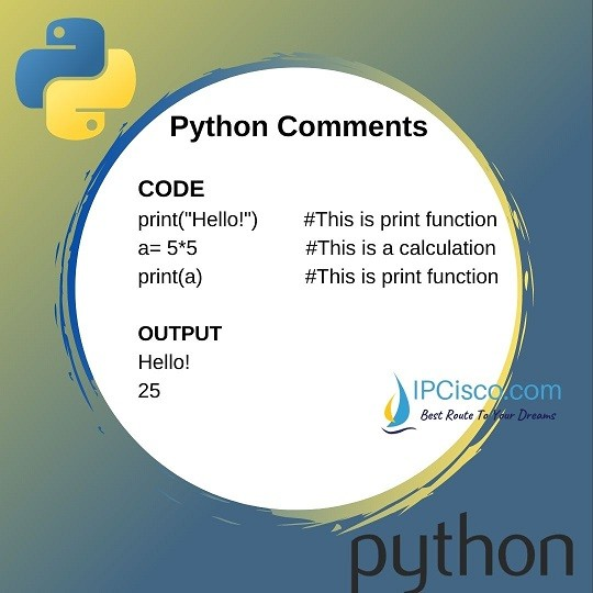 python-comment-syntax-ipcisco