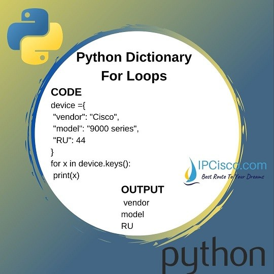 python-dictionary-for-loop-ipcisco-1