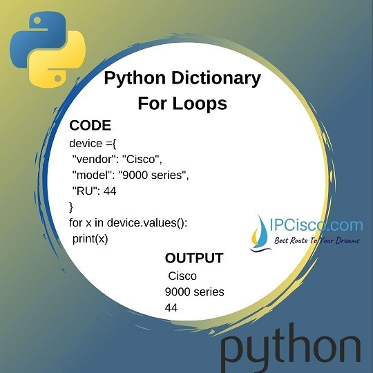 python-dictionary-for-loop-ipcisco-2
