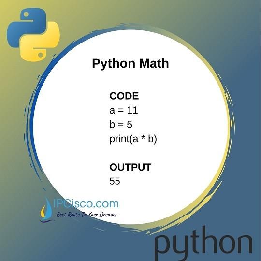 python-multiplication-operator-ipcisco-1