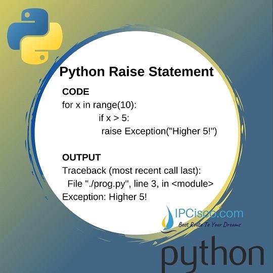 python-raise-statement-www.ipcisco-4