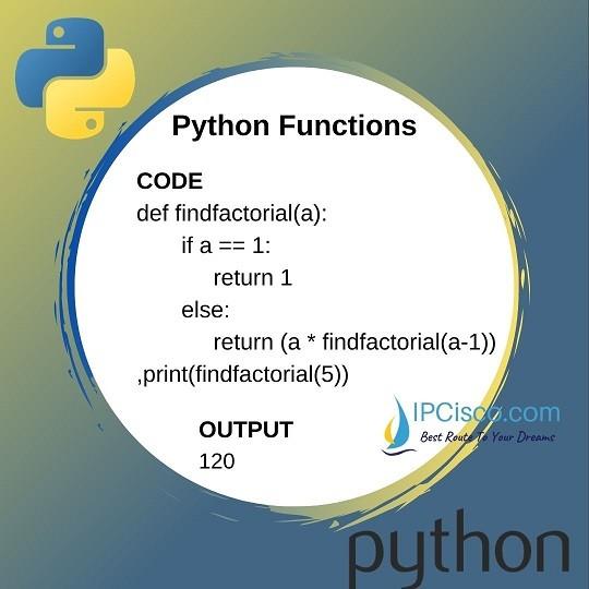python-recursive-functions-ipcisco
