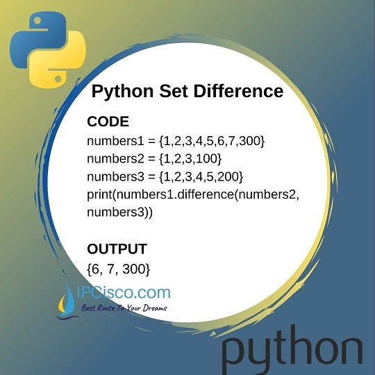 python-set-difference-ipcisco-2