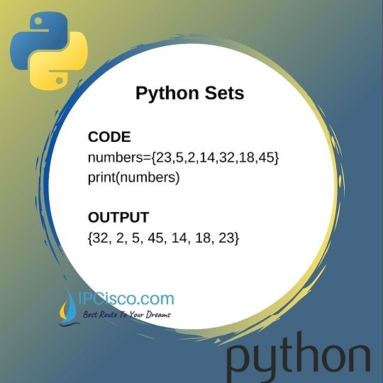 python-set-ipcisco-1