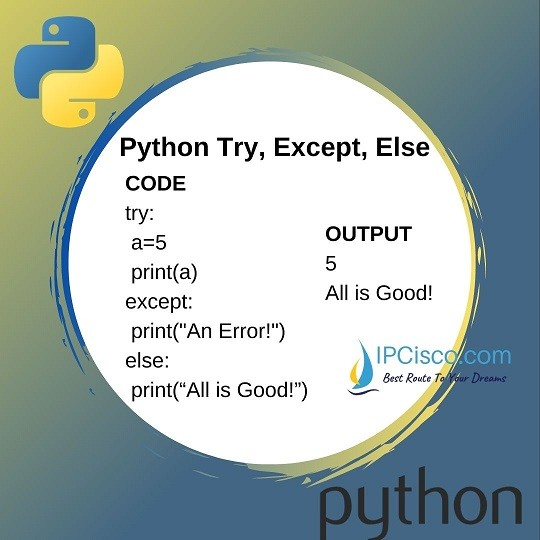 python-try-except-else-statement-ipcisco-3